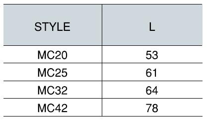 MC Straight collet